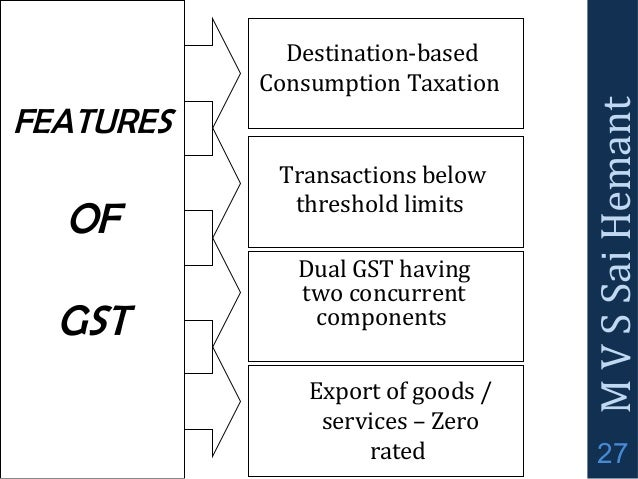 how to calculate gst tax with example