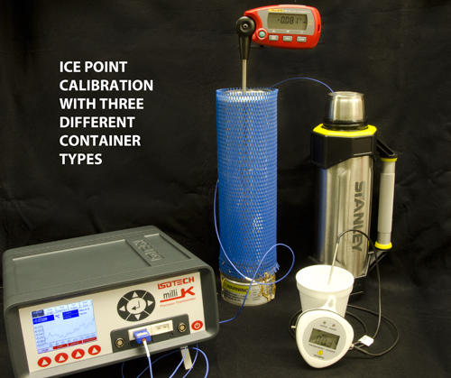 example thermometer calibration boiling water and ice water