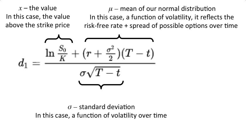 black scholes option pricing model example