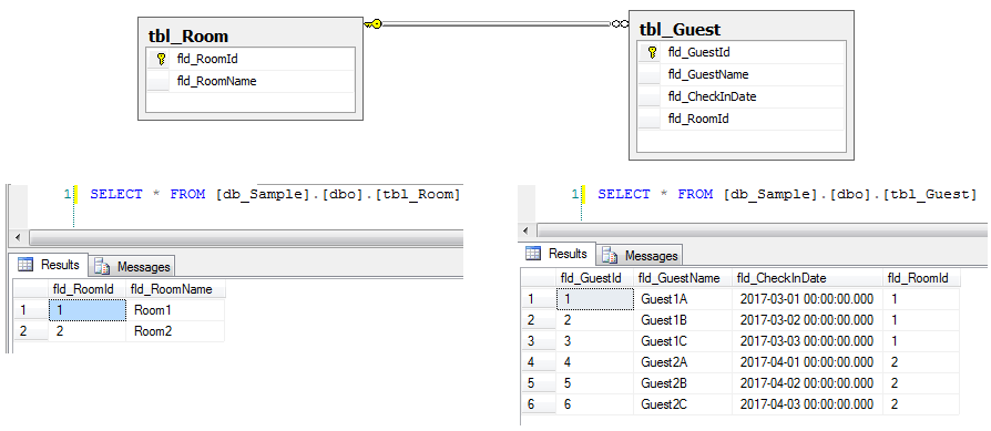 sql row_number over partition by example