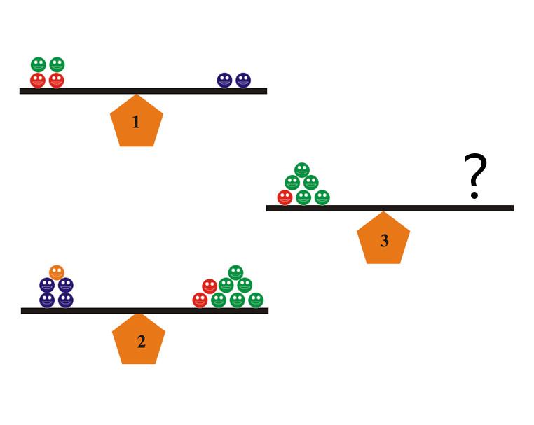 easy example to explaine algebra