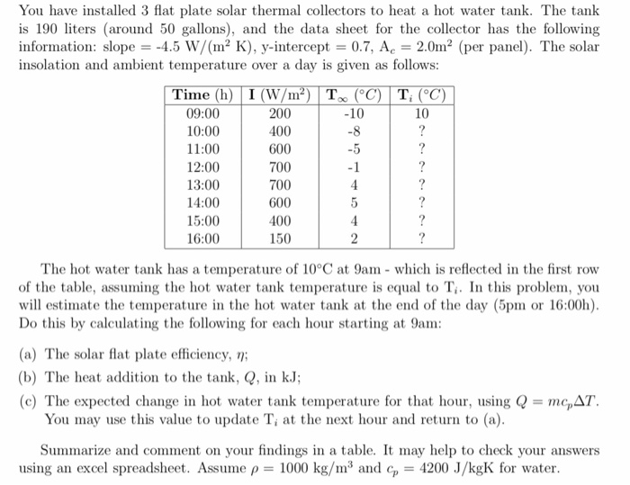 how to calculate rate of return example solar panel