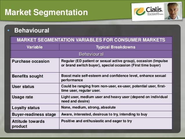 3 example of pricing variables for marketing