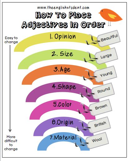adjective for the word example