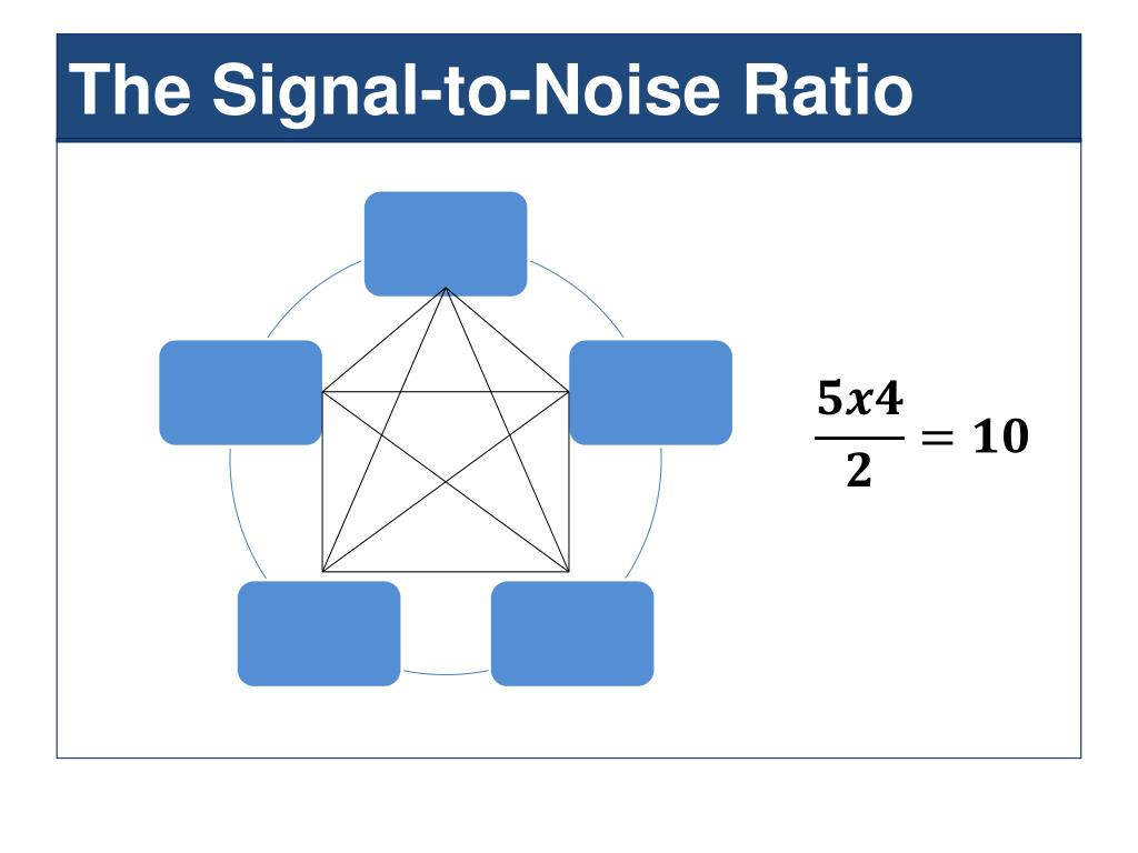 signal to noise ratio example problems