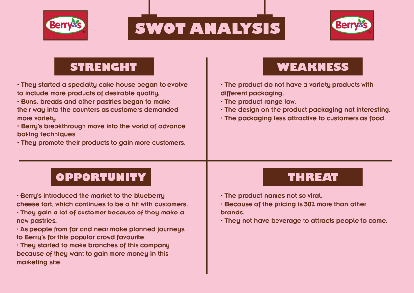 example of swot analysis of a food product