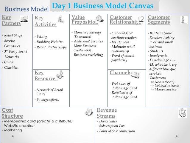 business model canvas restaurant example
