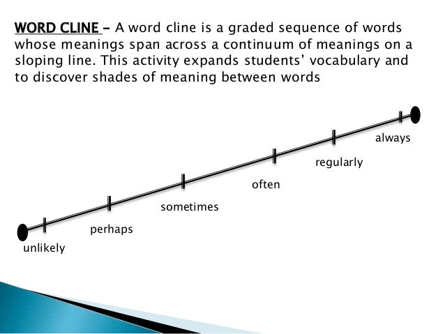example of cline words in english