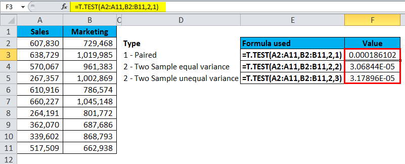 t test formula and example