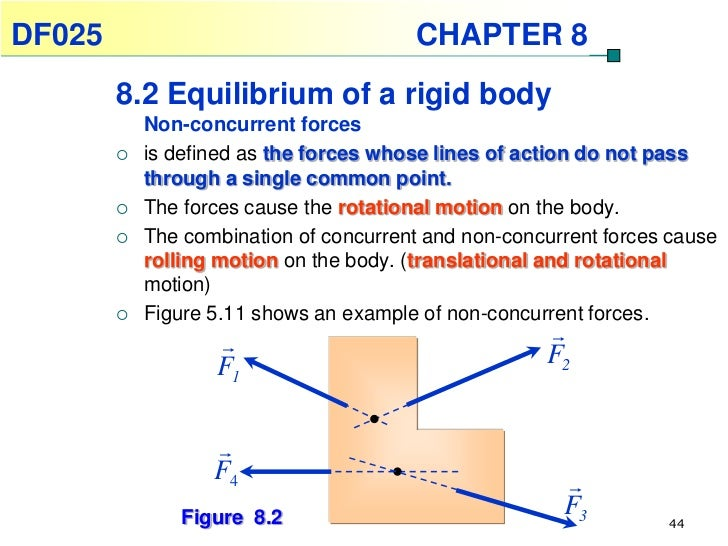 5 example of rotational motion