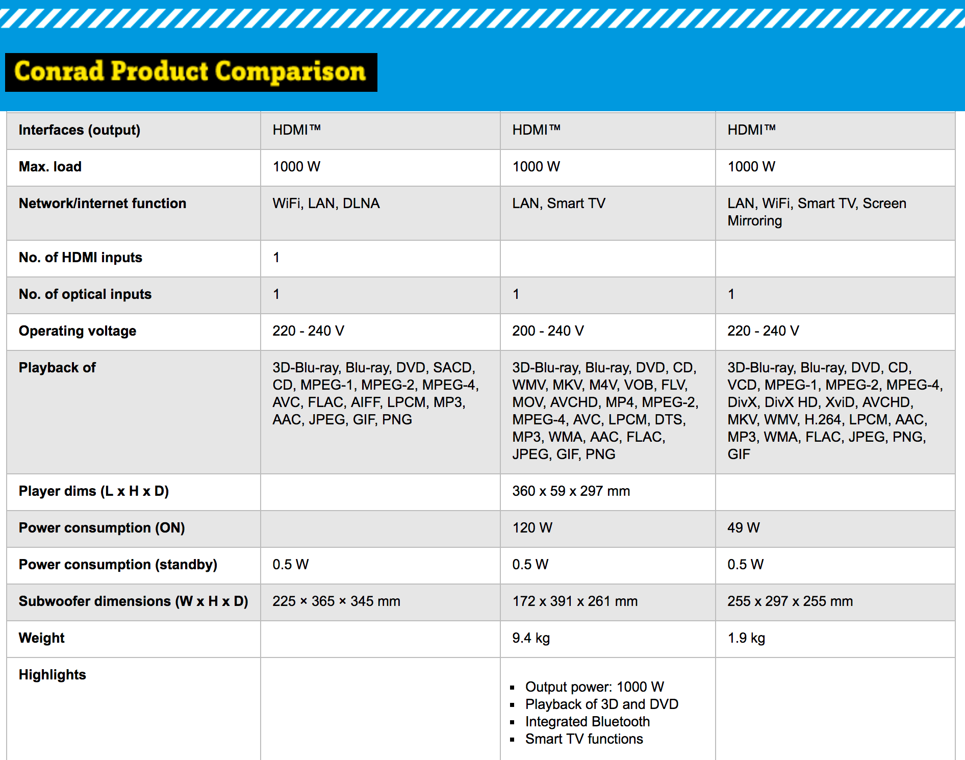 example of a comparison t chart