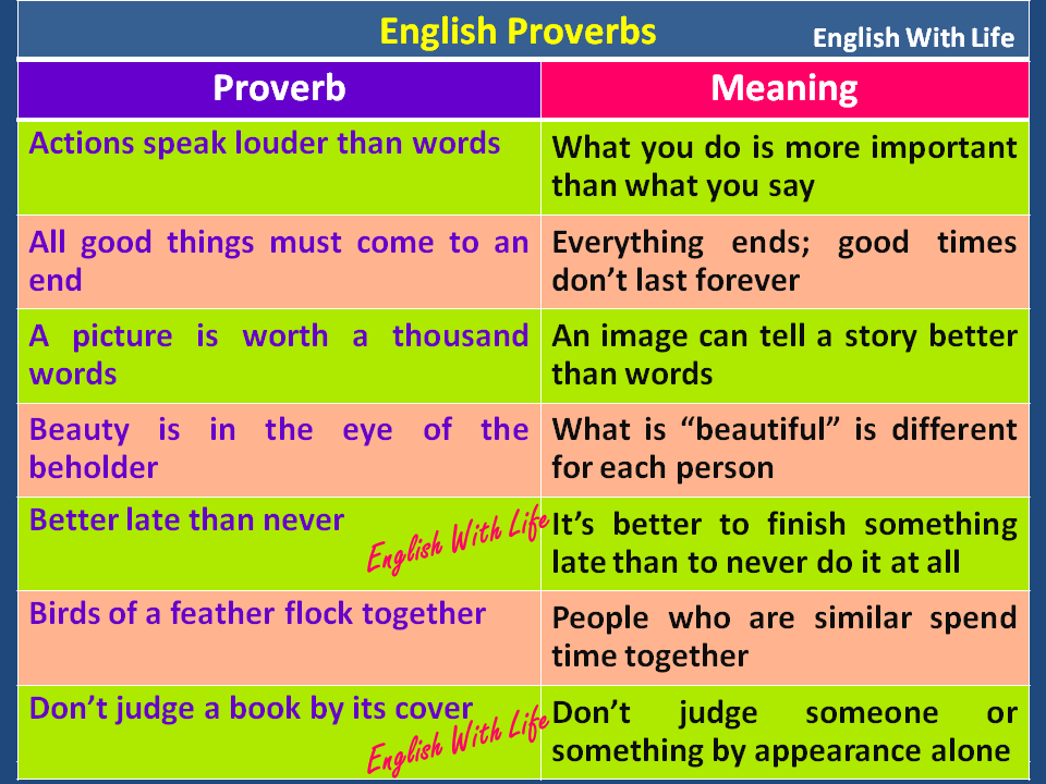 example of proverbs about education