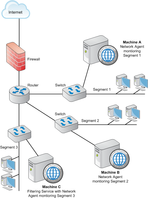 what is the software firewall and example