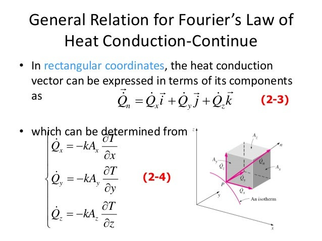 radiation heat transfer example problems