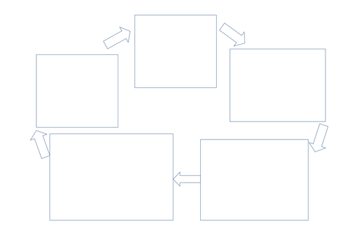 example of flow chart teplates