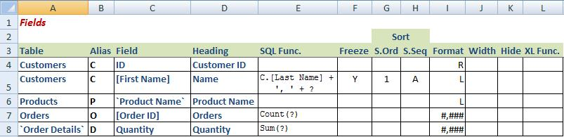 aggregate functions sql server example