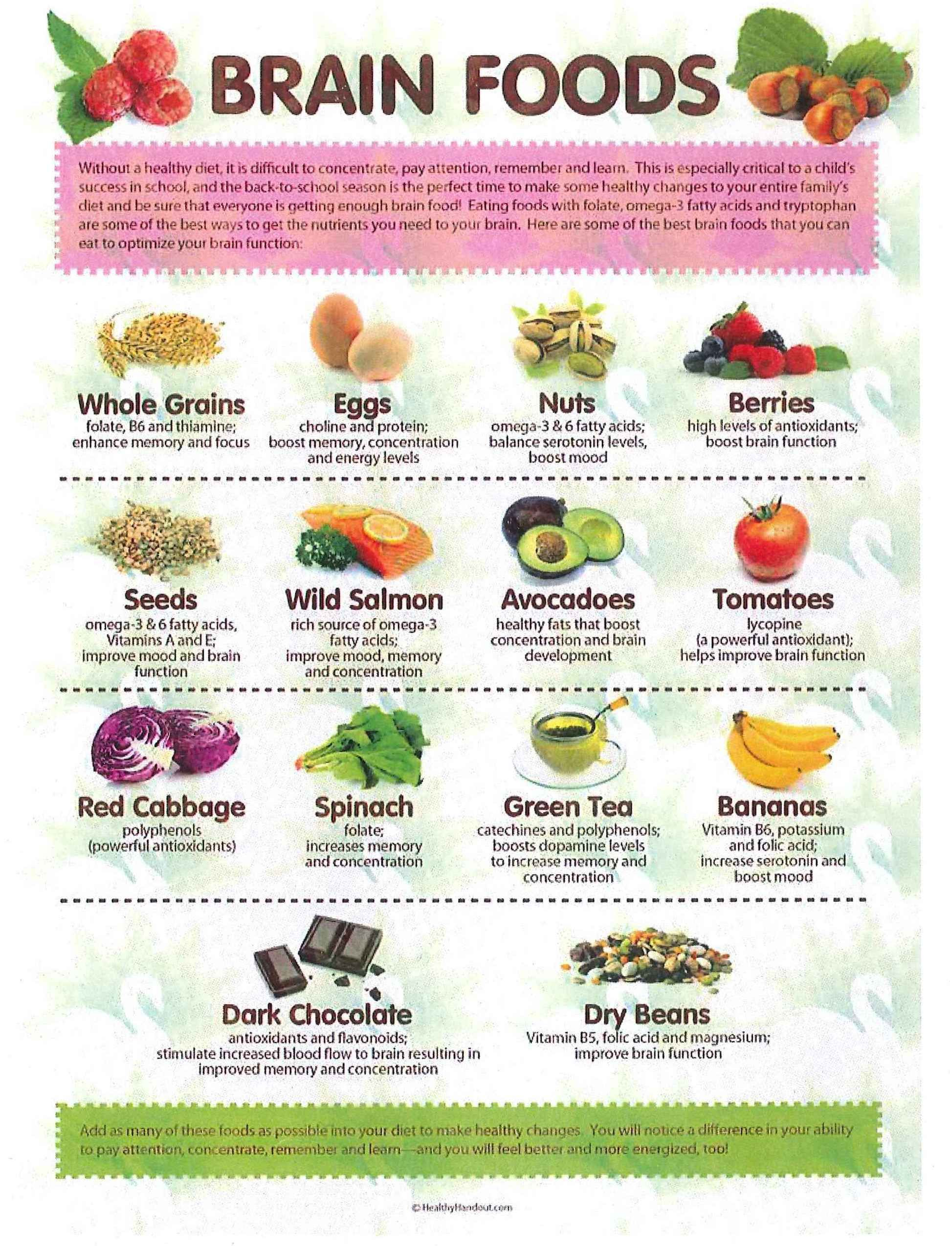 what are antioxidants give example