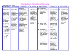 example nursing care plan for depression