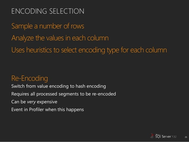 sql server 2012 real data type example