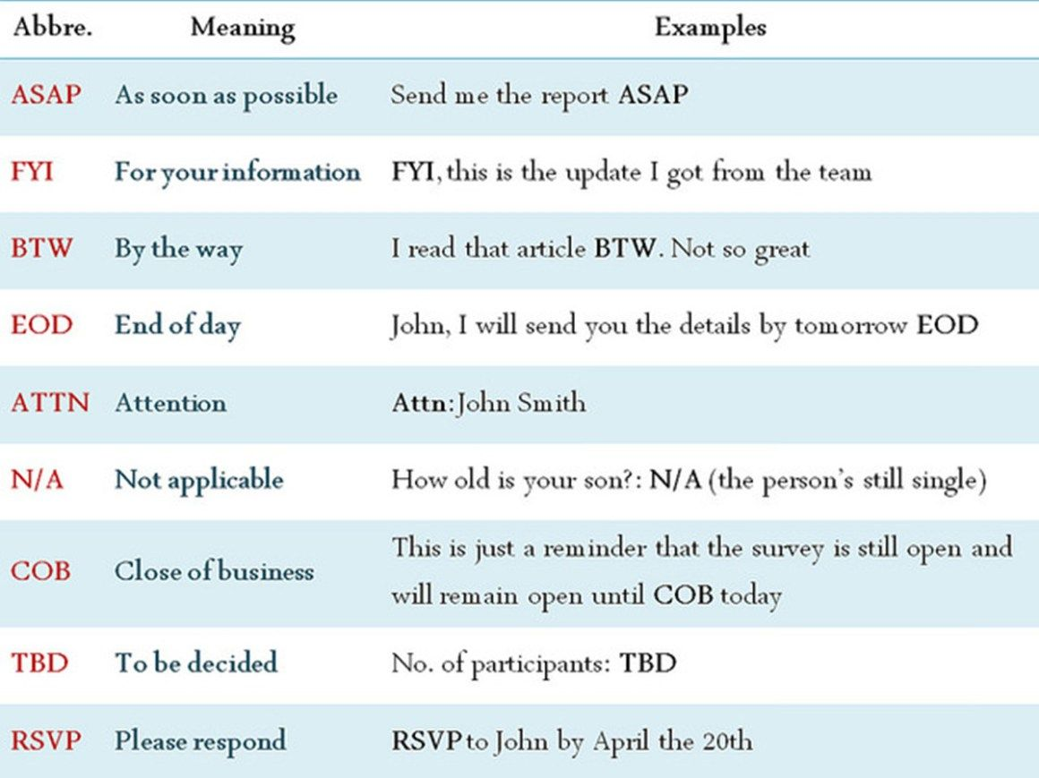 abbreviation for the word example
