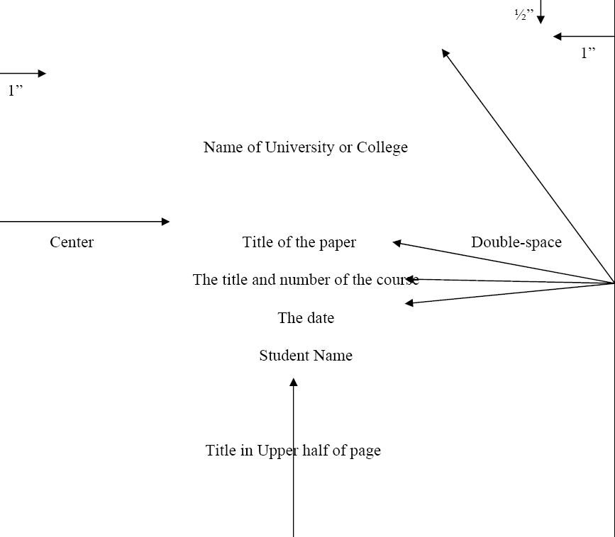 apa paper cover page example