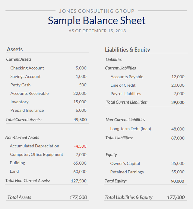 example of financial management software