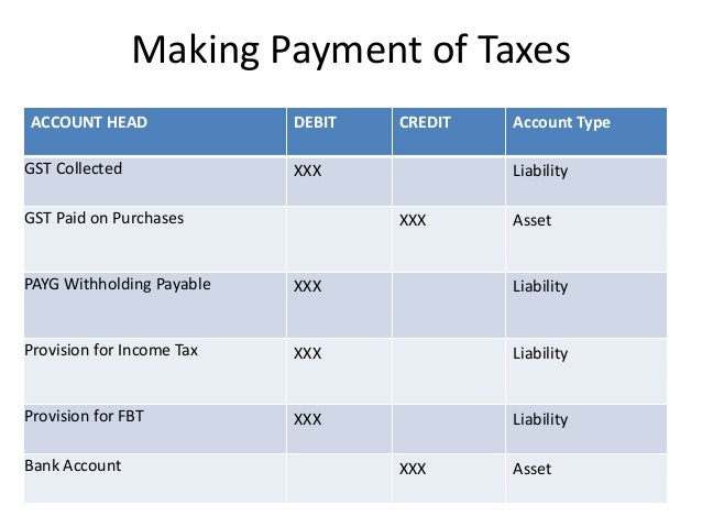 example debt and credit account payable australia