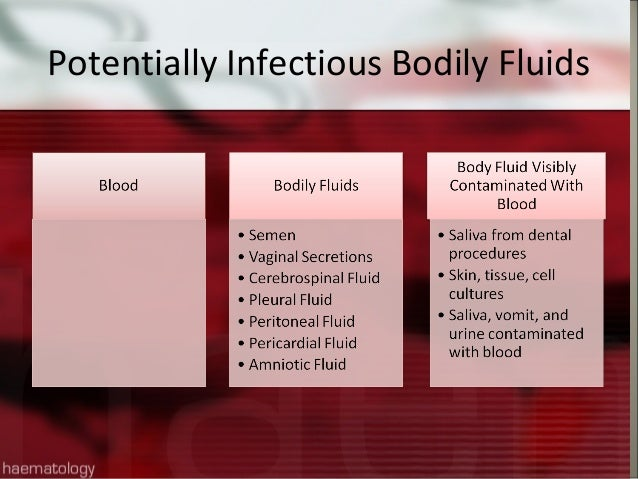 example of diseases spread by contact