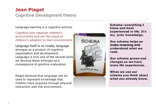 example of a schema piaget