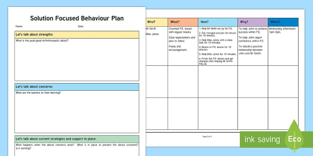 behaviour support plan example for deaf