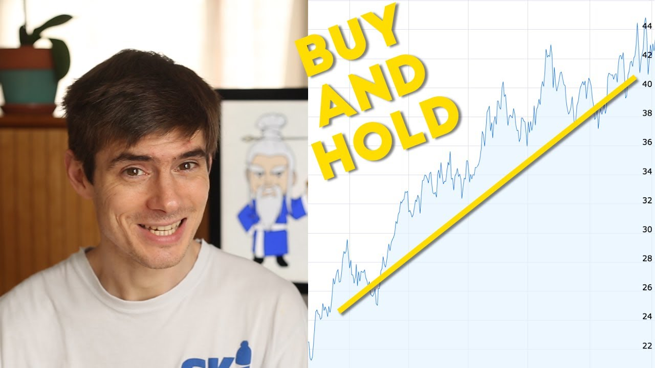 buy and hold strategy example