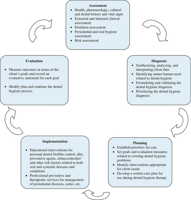 example of treatment and assessment plan for psychotherapeutic client