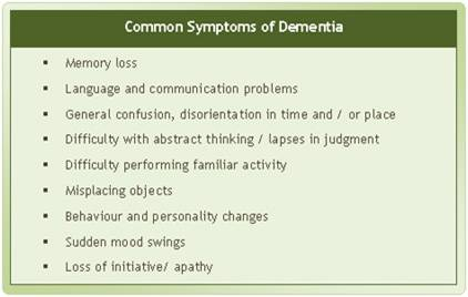 difficulties various types of memory example