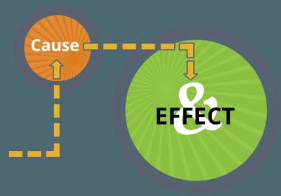 example of social factors affet health