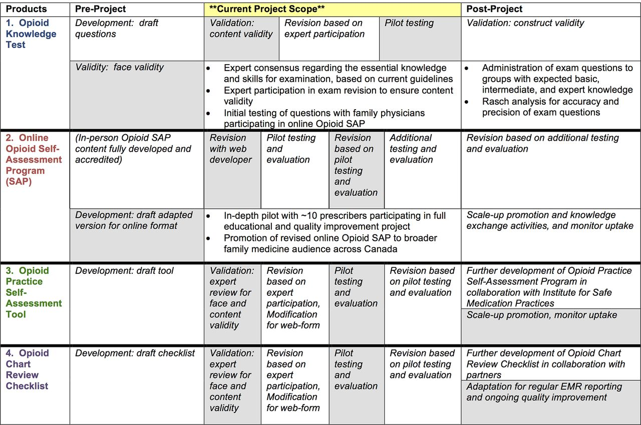 example social worker evaluation comments