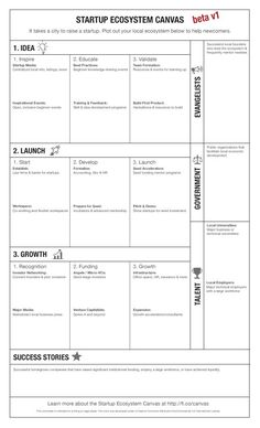 example of business model canvas law firm