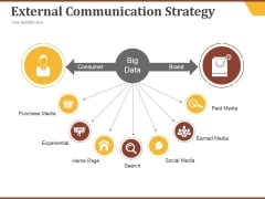 powerpoint presentation of digital communication strategy example