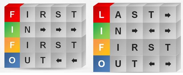 fifo and lifo method example