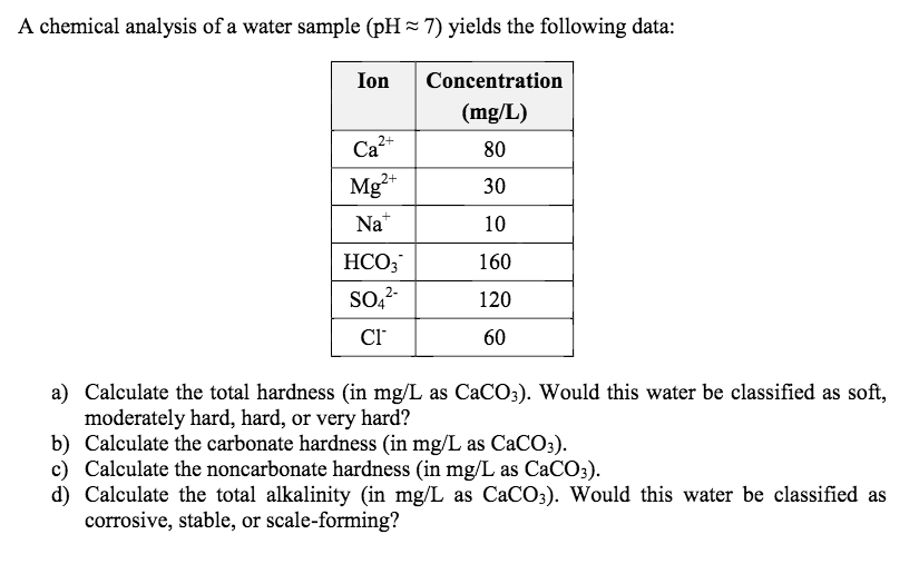 give an example of a chemical formula