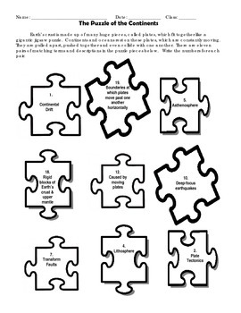 jigsaw startegy for history example