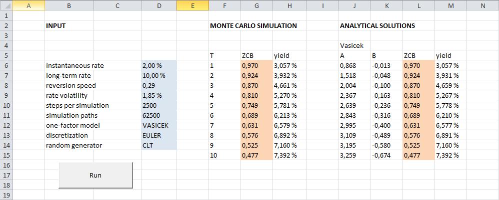 monte carlo simulation excel example