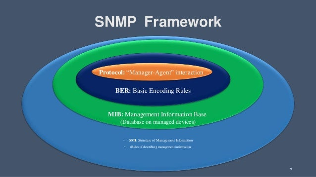 net snmp trap receiver example
