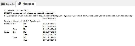 sql server pivot example group by