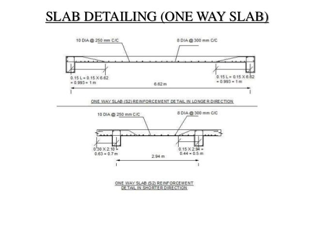 two way slab design example