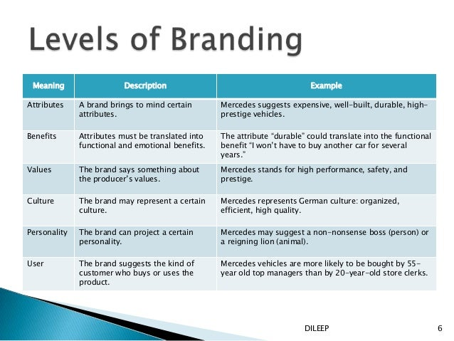 what is test marketing with example